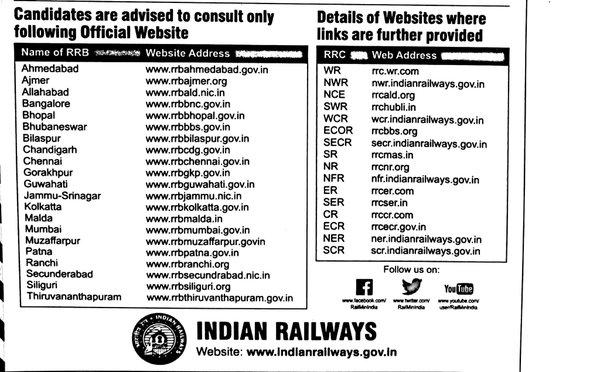 RRB sites
